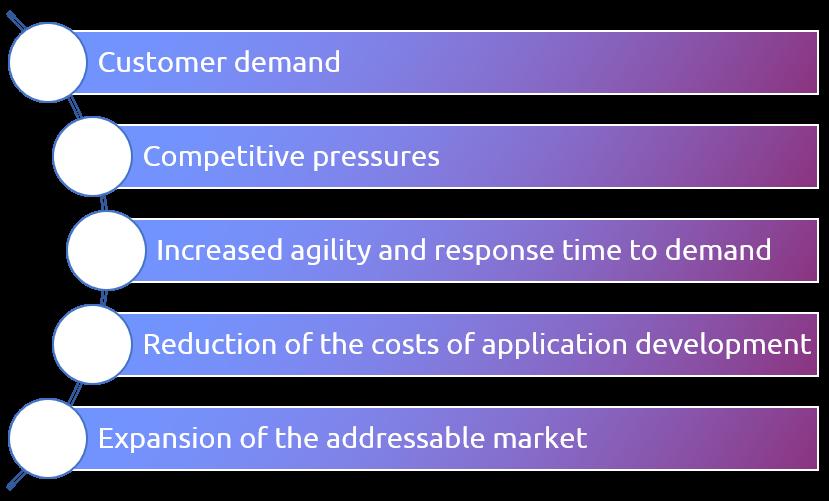 Customer demands in cloud solutions